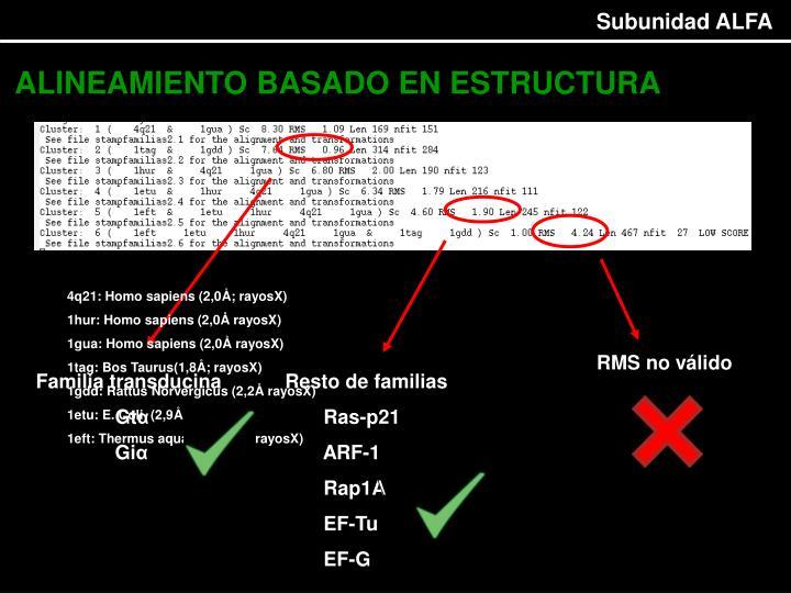 Subunidad ALFA