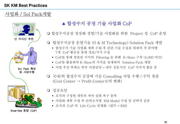 SK KM Best Practices