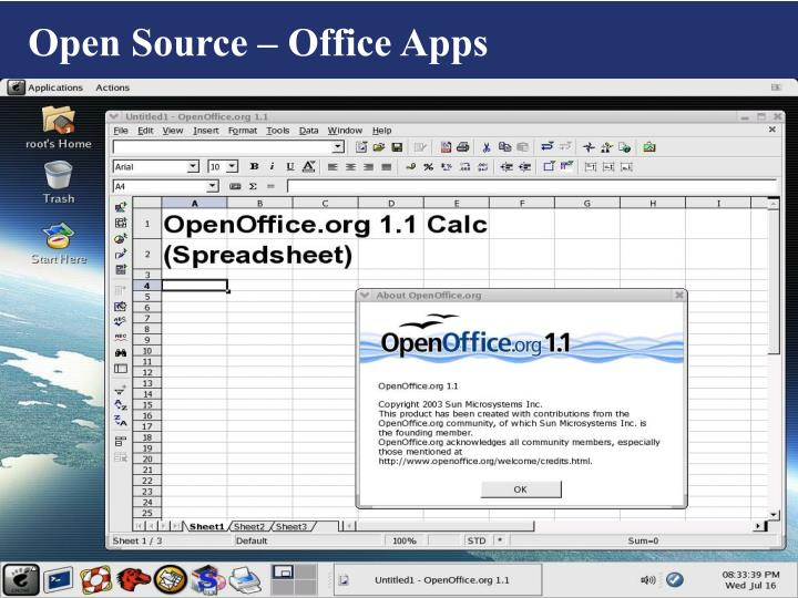 Open Source – Office Apps