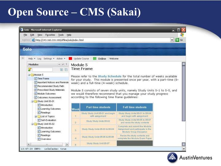 Open Source – CMS (Sakai)