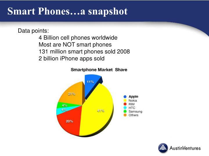Smart Phones…a snapshot