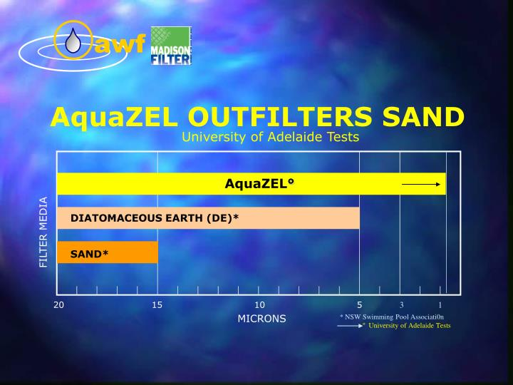 AquaZEL OUTFILTERS SAND