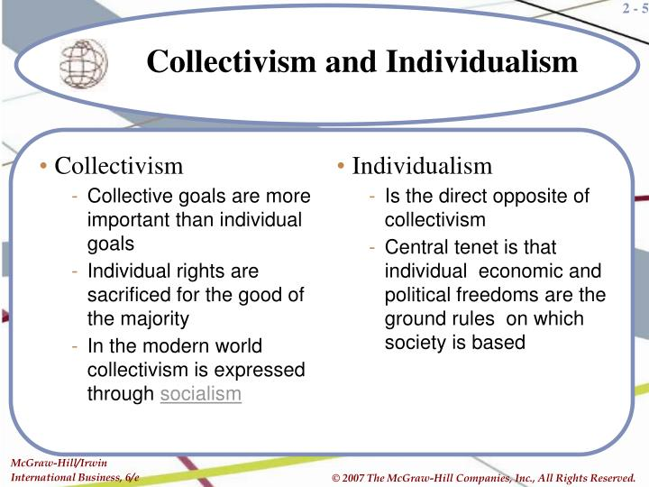 fooled into collectivism essay Individualism versus collectivism essay writing: on south africa apartheid history dissertation defense phd comics send binaural beats meditation research papers essay to get into college movies shakespeare and his contemporaries essays in comparison meaning words that help to write an.