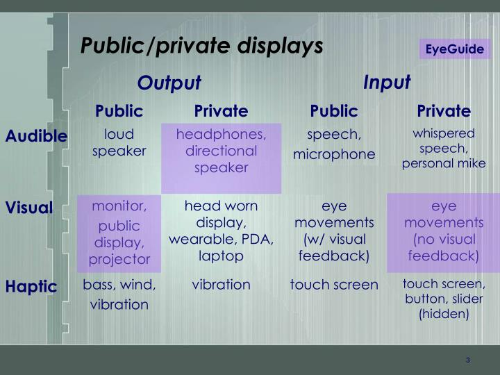 Public private displays