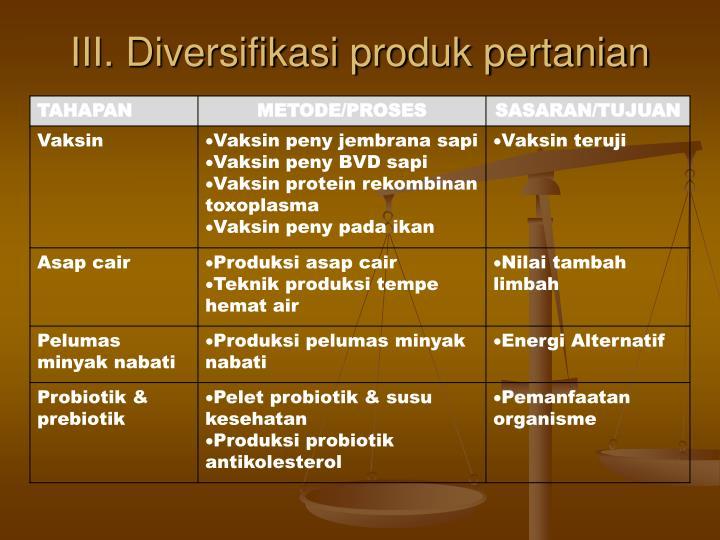 III. Diversifikasi produk pertanian