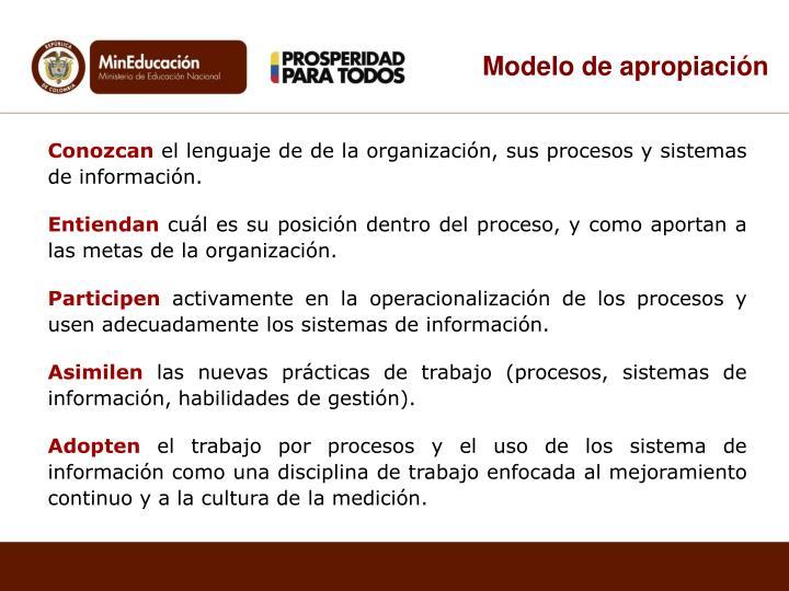 Modelo de apropiación