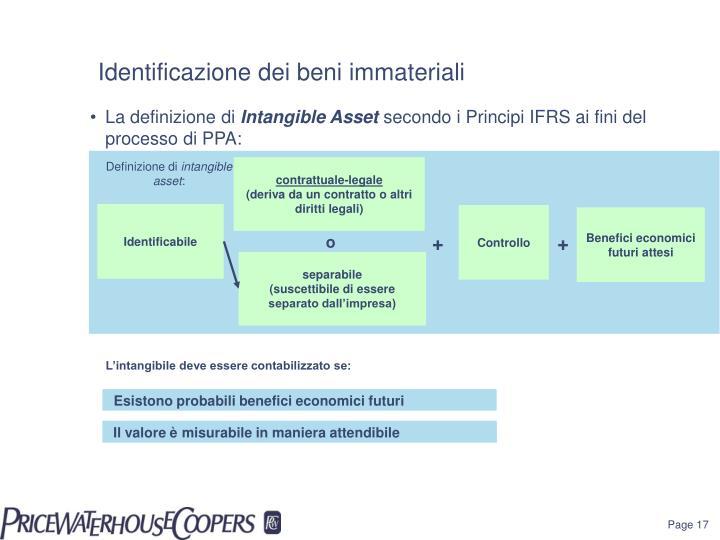 Identificazione dei beni immateriali