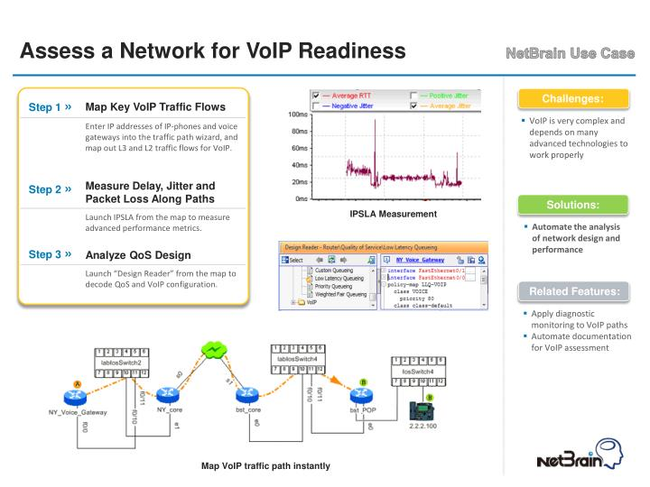 Assess a Network for VoIP Readiness