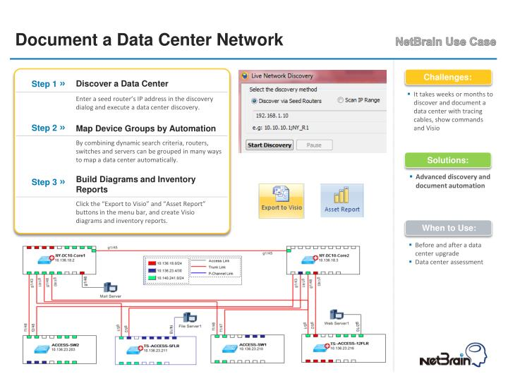 Document a Data Center Network