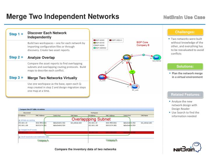 Merge Two Independent Networks