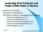 leadership grid production and people 1960s blake mouton