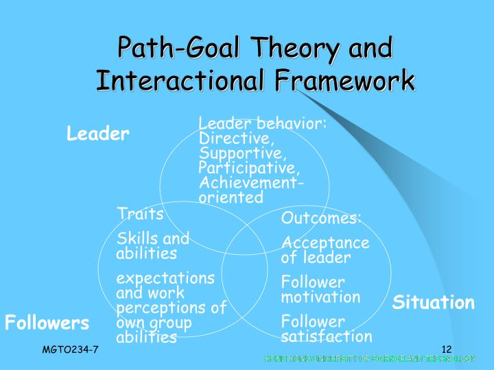 Path-Goal Theory and