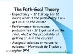 the path goal theory1