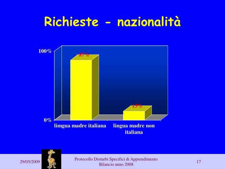 Richieste - nazionalità