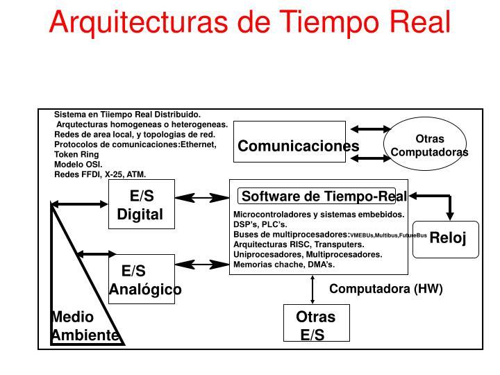 Arquitecturas de Tiempo Real