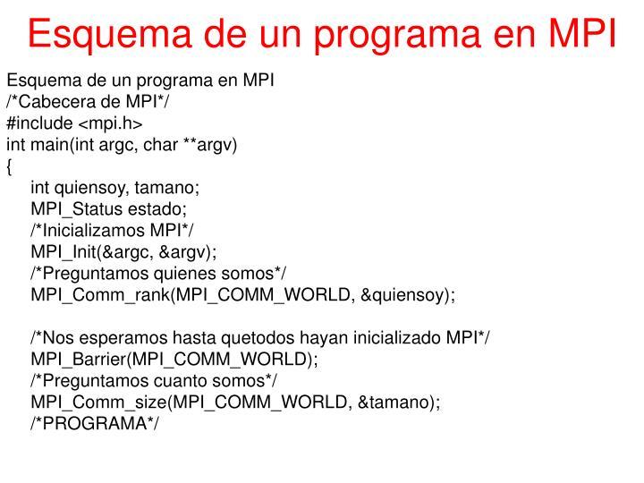 Esquema de un programa en MPI