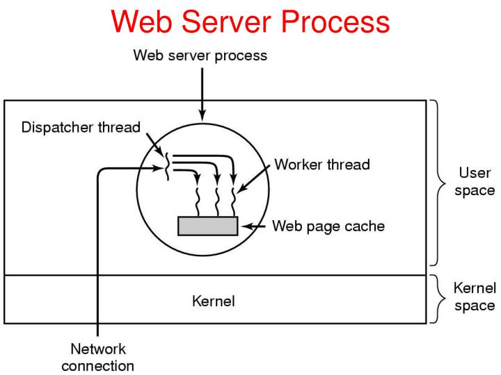 Web Server Process