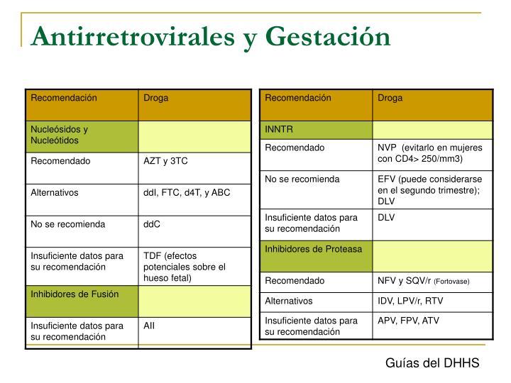 Antirretrovirales y Gestación