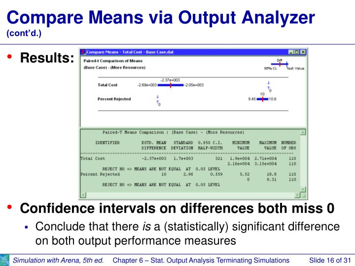 Compare Means via Output Analyzer