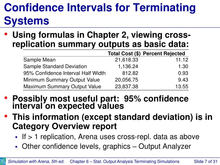 Confidence Intervals for Terminating Systems