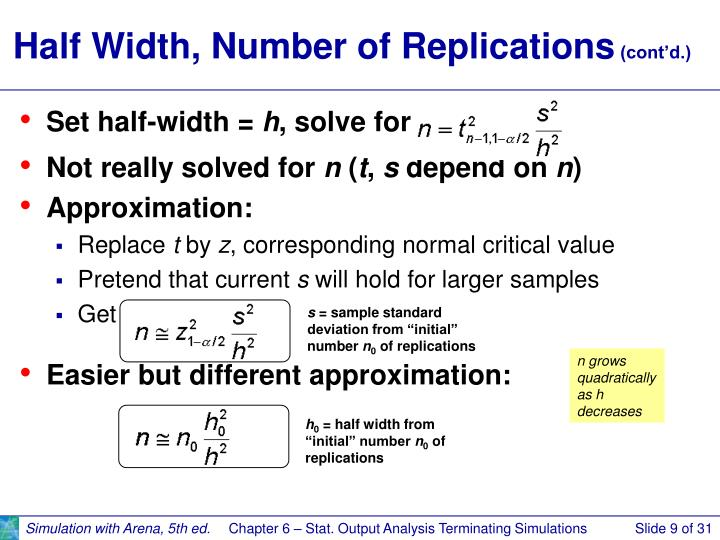 Half Width, Number of Replications