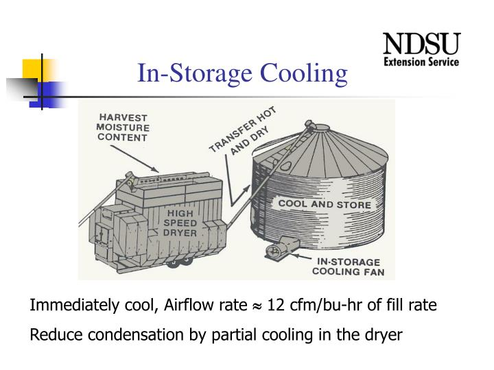 In-Storage Cooling