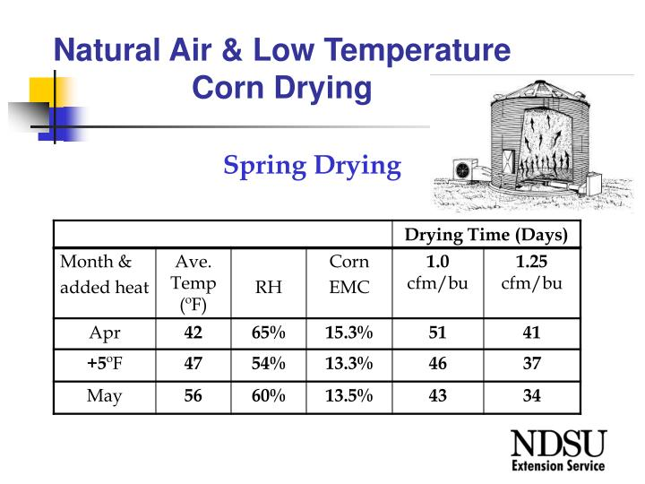 Natural Air & Low Temperature
