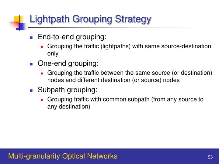 Lightpath Grouping Strategy