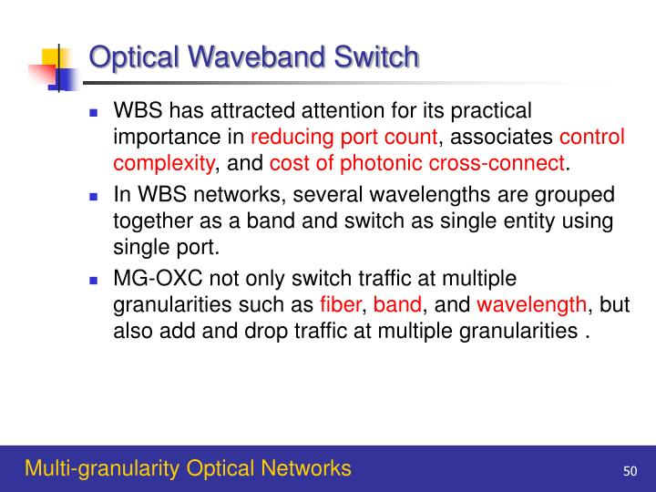 Optical Waveband Switch