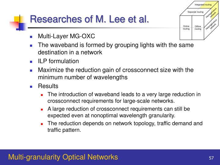 Researches of M. Lee et al.