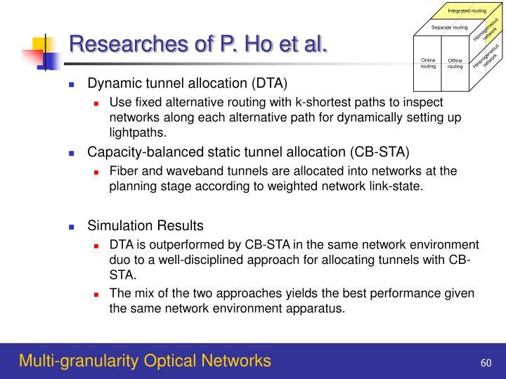 Researches of P. Ho et al.