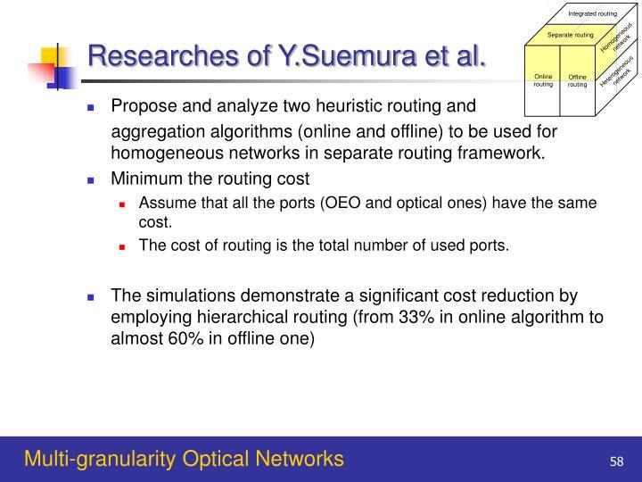 Researches of Y.Suemura et al.