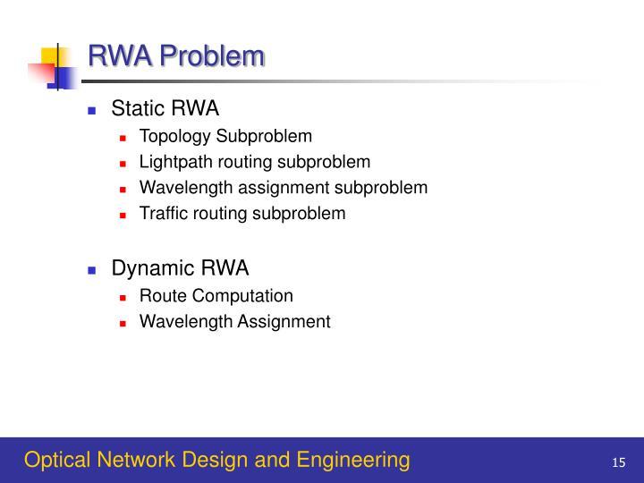 RWA Problem
