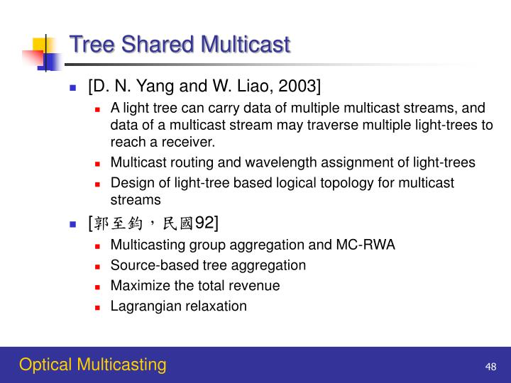 Tree Shared Multicast