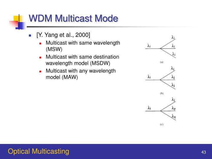 WDM Multicast Mode