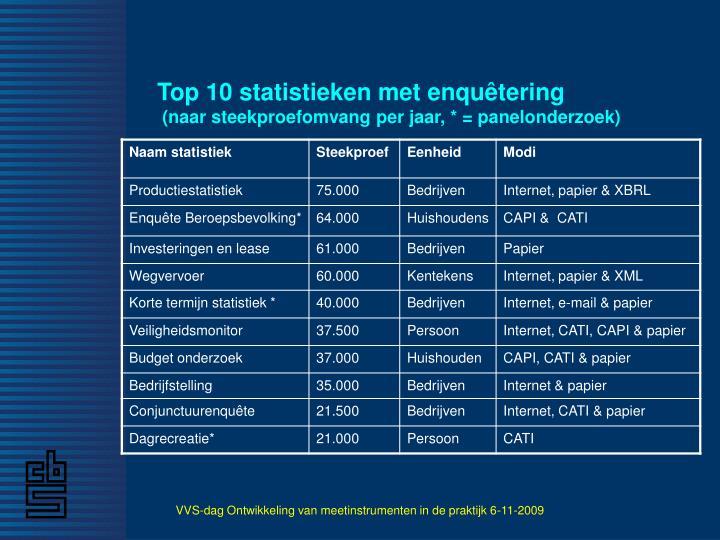 Top 10 statistieken met enquêtering