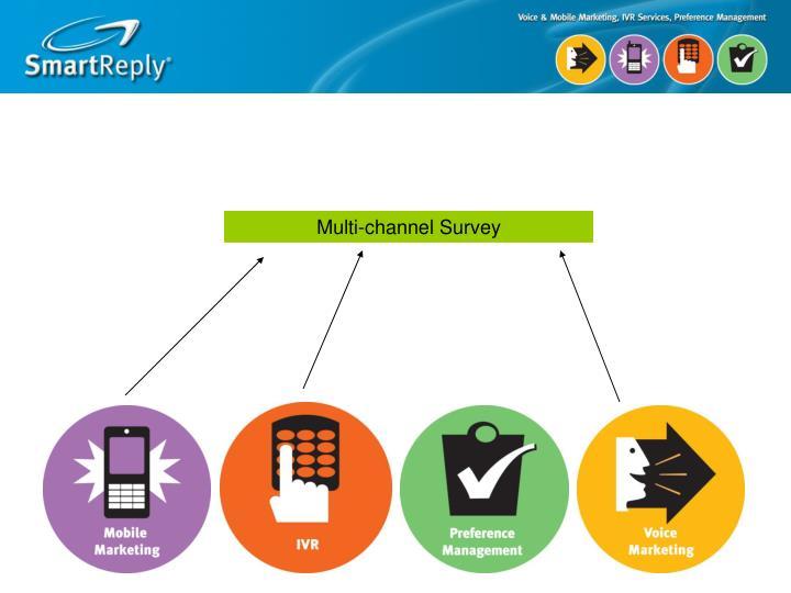 Multi-channel Survey