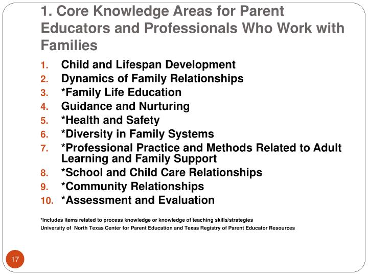 1. Core Knowledge Areas for Parent Educators and Professionals Who Work with Families