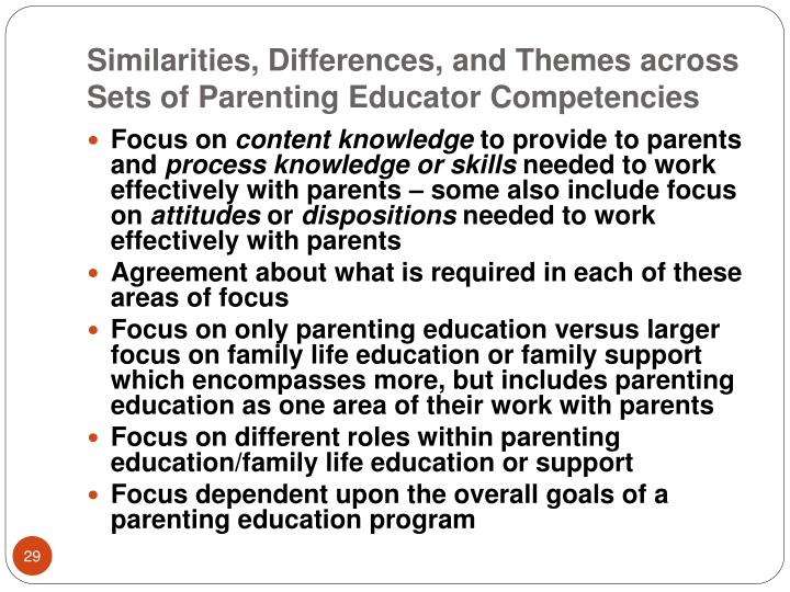 Similarities, Differences, and Themes across Sets of Parenting Educator Competencies