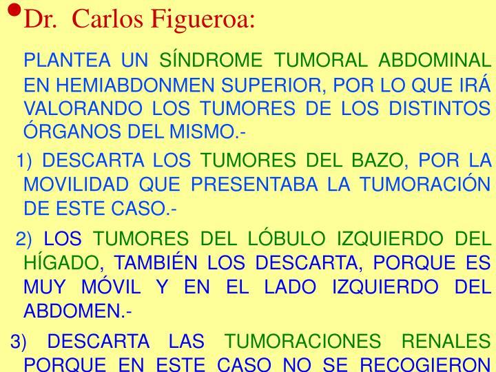 Dr.  Carlos Figueroa:
