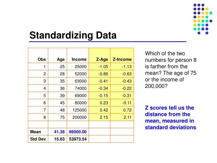 Standardizing Data