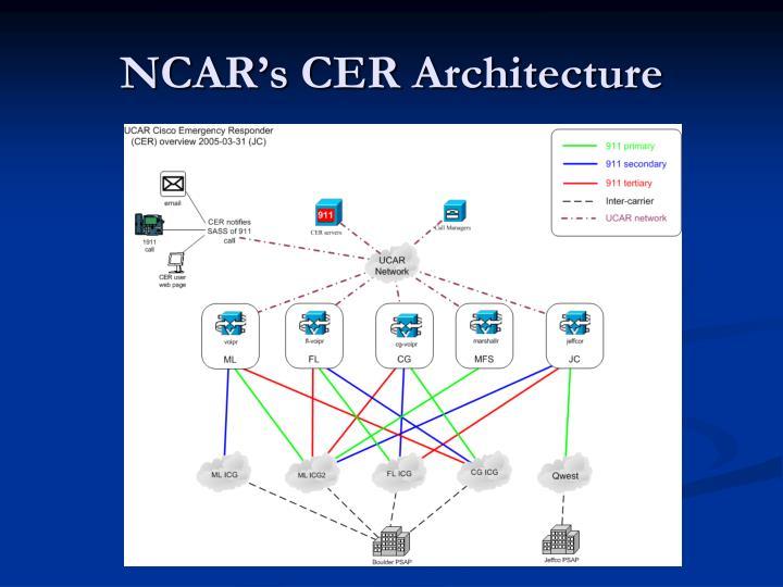 NCAR's CER Architecture