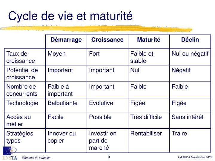 Cycle de vie et maturité