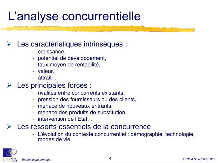 L'analyse concurrentielle
