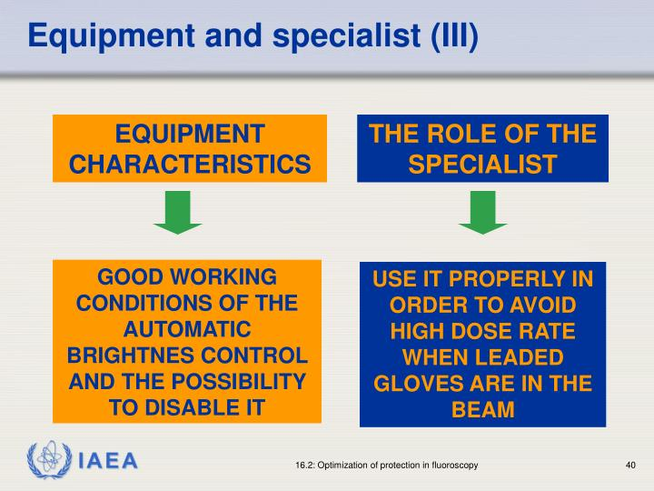 Equipment and specialist (III)