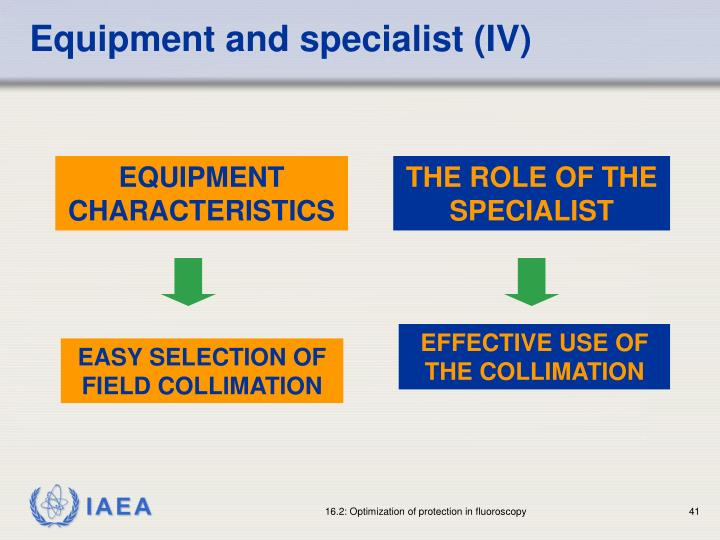 Equipment and specialist (IV)
