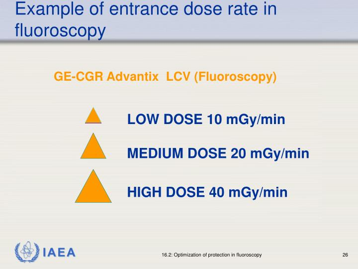 Example of entrance dose rate in fluoroscopy