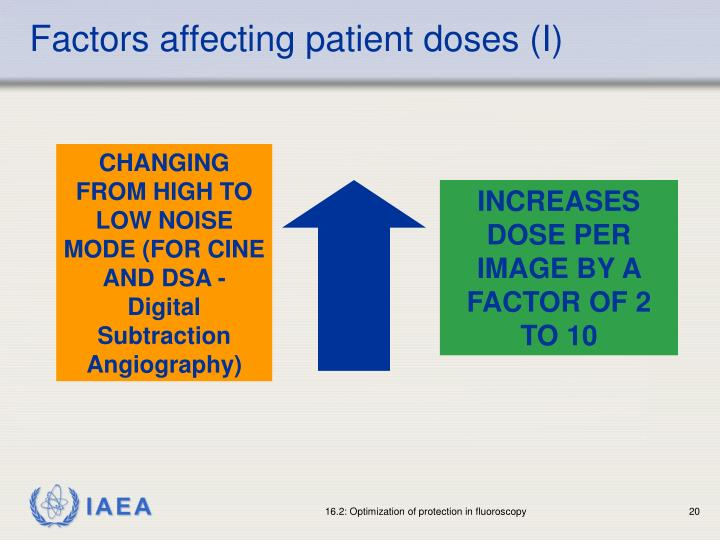 Factors affecting patient doses (I)