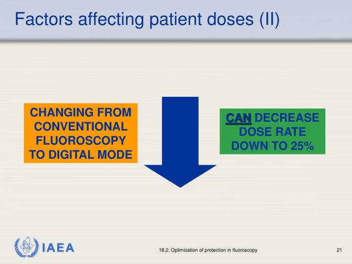 Factors affecting patient doses (II)