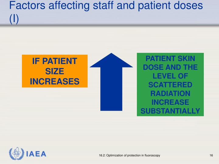 Factors affecting staff and patient doses (I)